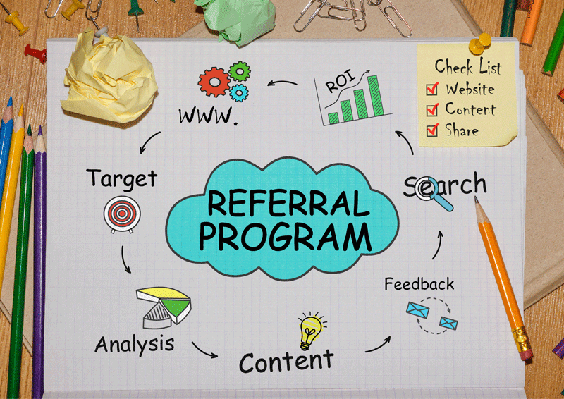 Why your business needs customer referral program